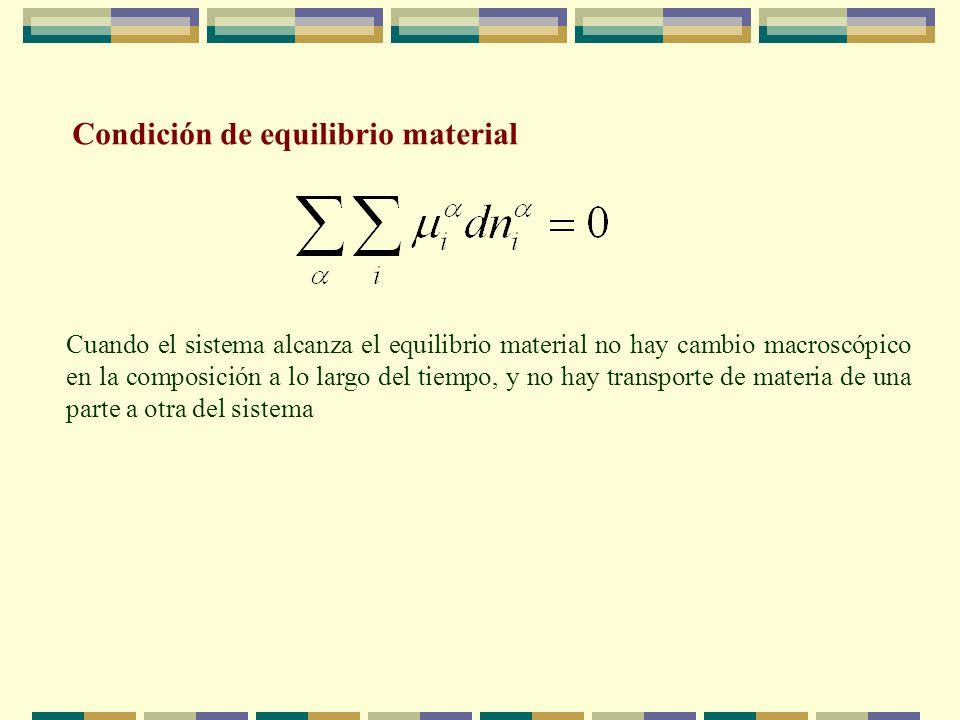 Condición de equilibrio material