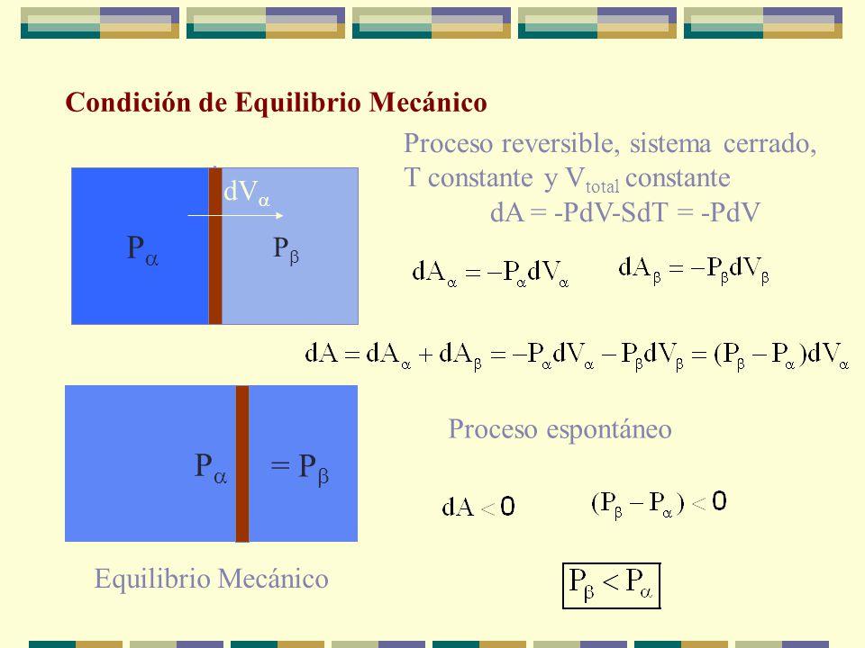 P P = P Condición de Equilibrio Mecánico