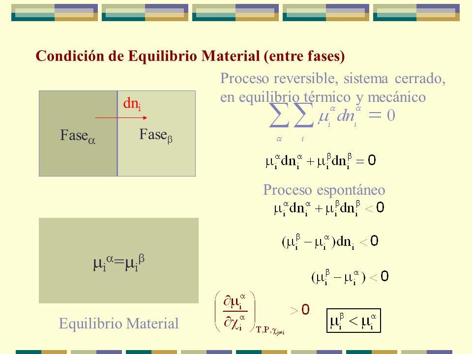 i=i Condición de Equilibrio Material (entre fases)