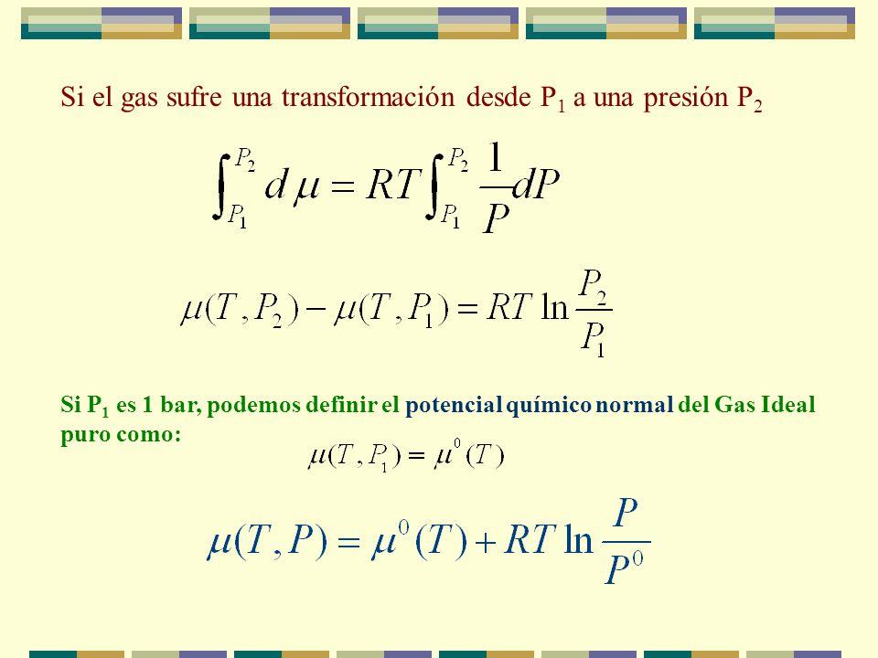 Si el gas sufre una transformación desde P1 a una presión P2