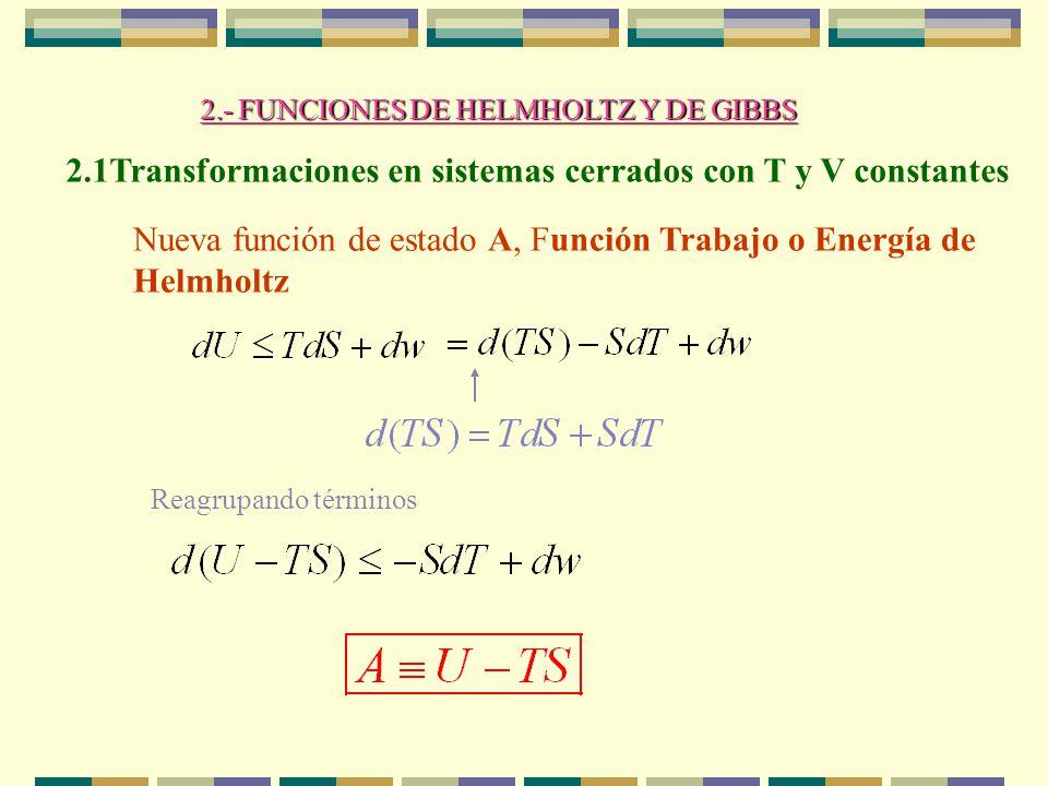 2.1Transformaciones en sistemas cerrados con T y V constantes