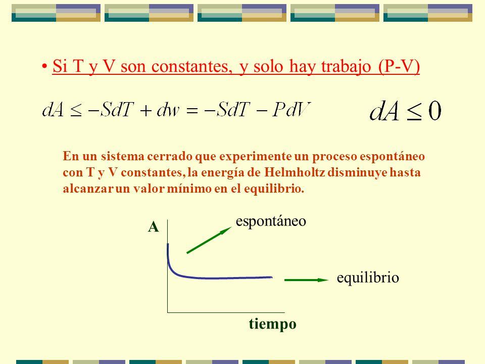 Si T y V son constantes, y solo hay trabajo (P-V)