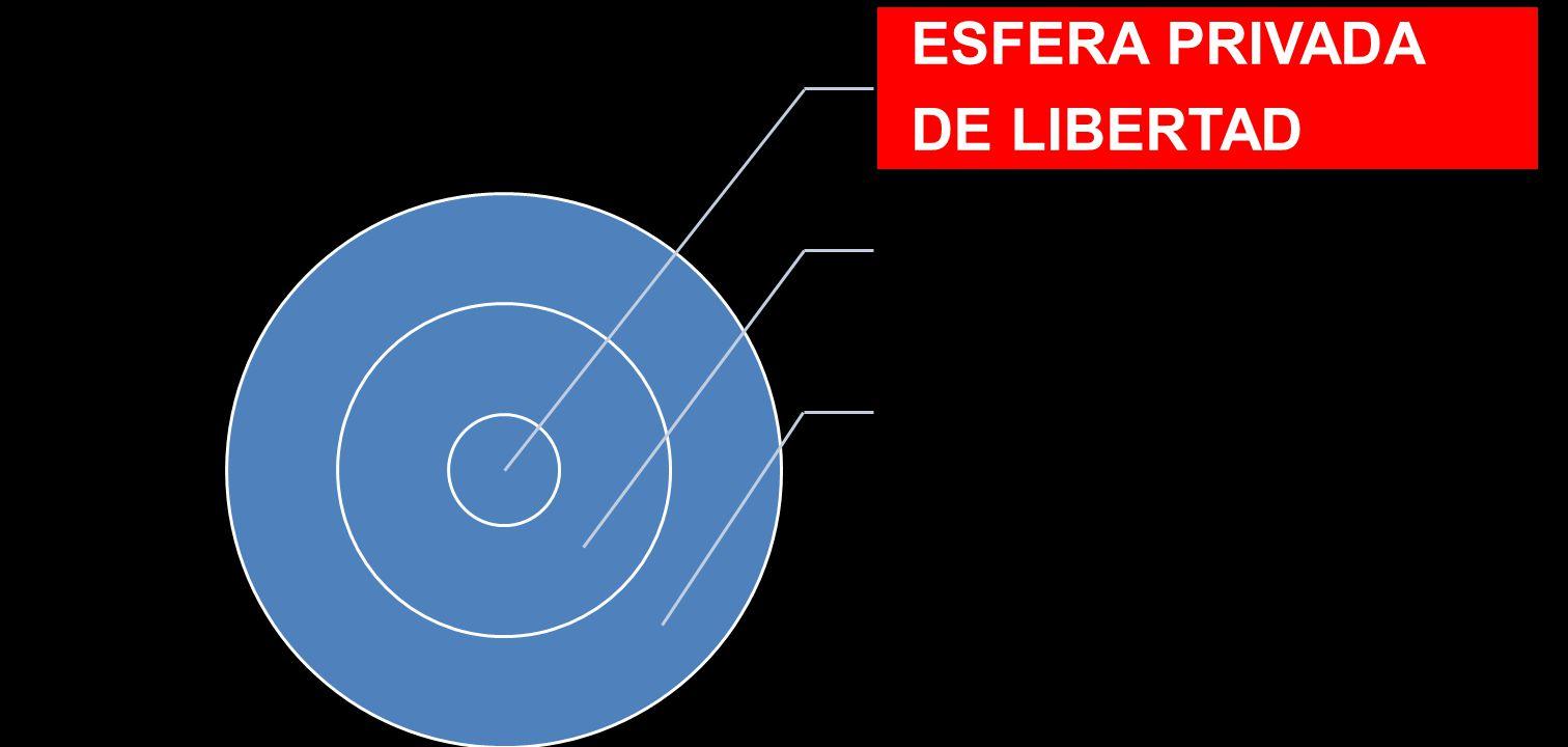 DE LIBERTAD ESFERA PRIVADA