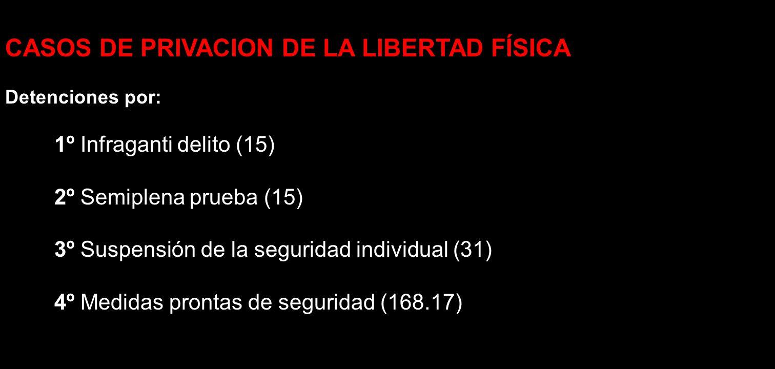 CASOS DE PRIVACION DE LA LIBERTAD FÍSICA