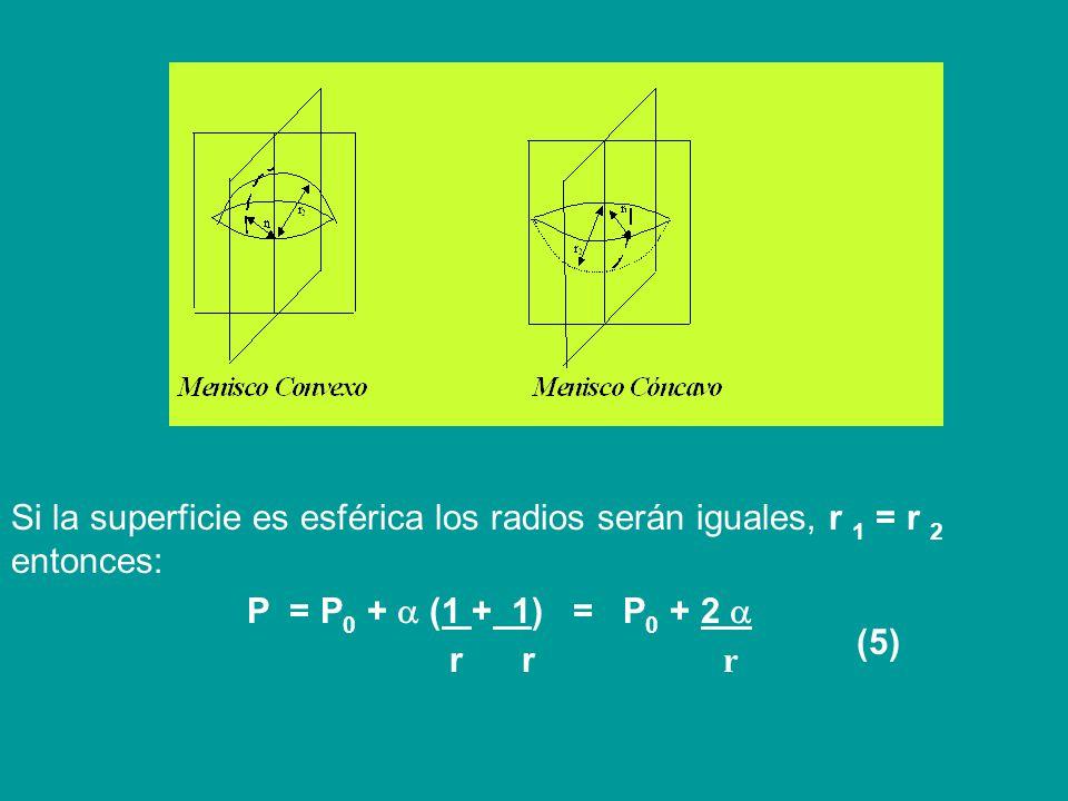 Si la superficie es esférica los radios serán iguales, r 1 = r 2 entonces: