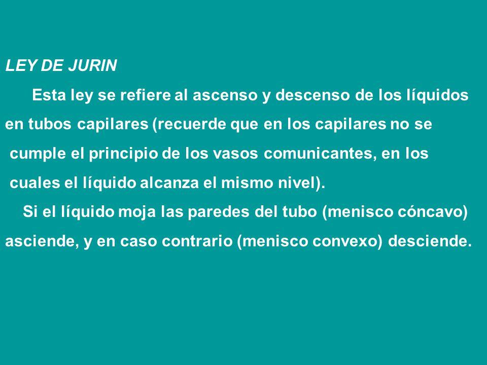 LEY DE JURIN Esta ley se refiere al ascenso y descenso de los líquidos. en tubos capilares (recuerde que en los capilares no se.