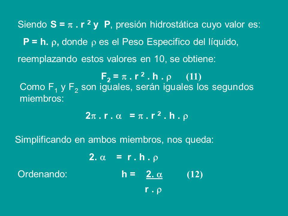 Siendo S =  . r 2 y P, presión hidrostática cuyo valor es:
