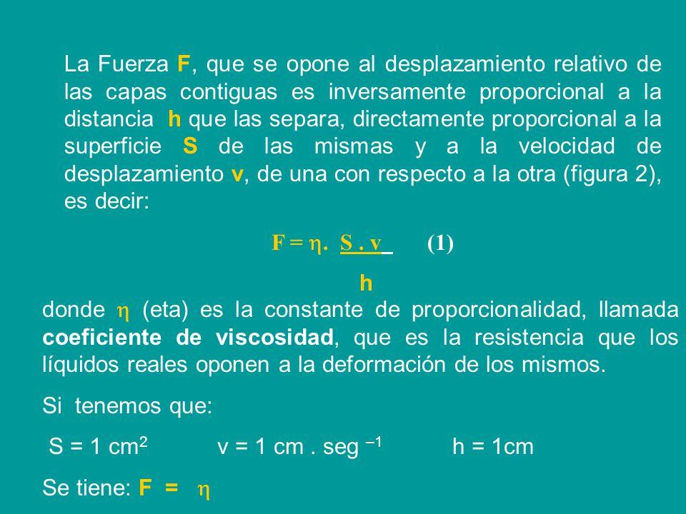 La Fuerza F, que se opone al desplazamiento relativo de las capas contiguas es inversamente proporcional a la distancia h que las separa, directamente proporcional a la superficie S de las mismas y a la velocidad de desplazamiento v, de una con respecto a la otra (figura 2), es decir: