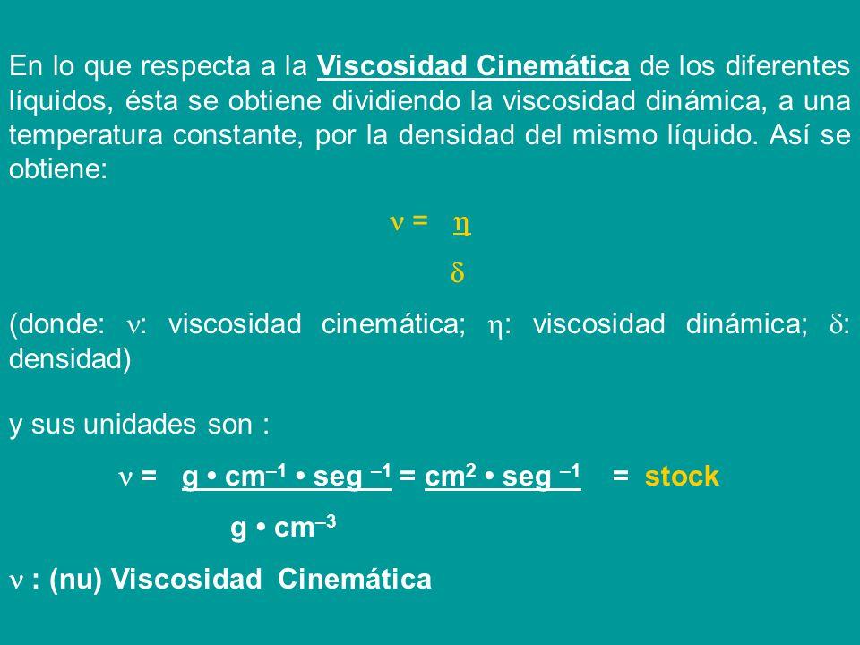  = g • cm–1 • seg –1 = cm2 • seg –1 = stock
