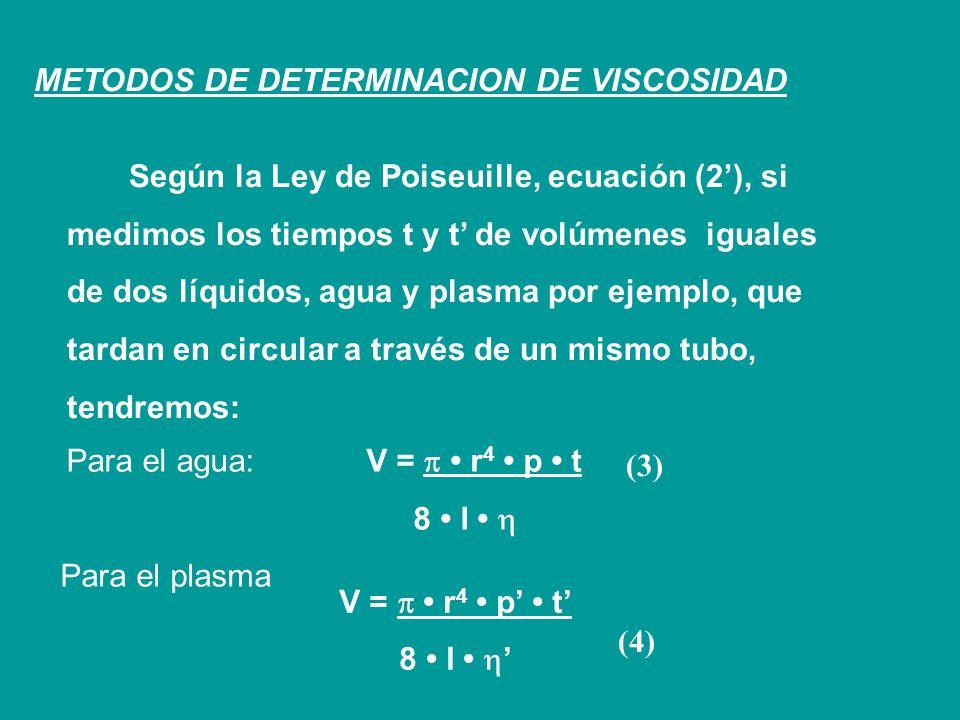 METODOS DE DETERMINACION DE VISCOSIDAD