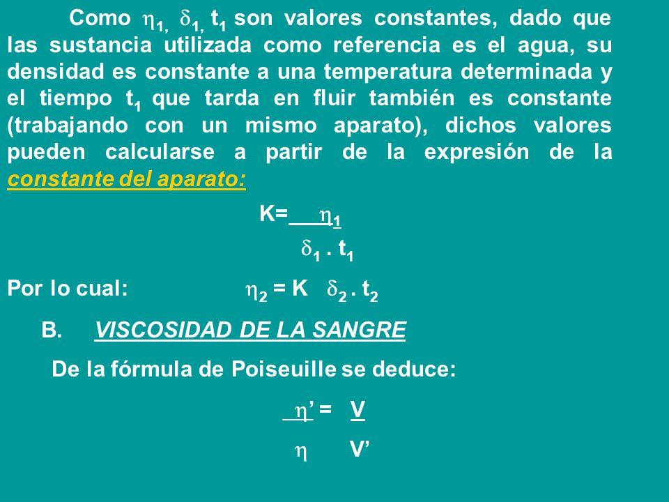 Como 1, 1, t1 son valores constantes, dado que las sustancia utilizada como referencia es el agua, su densidad es constante a una temperatura determinada y el tiempo t1 que tarda en fluir también es constante (trabajando con un mismo aparato), dichos valores pueden calcularse a partir de la expresión de la constante del aparato: