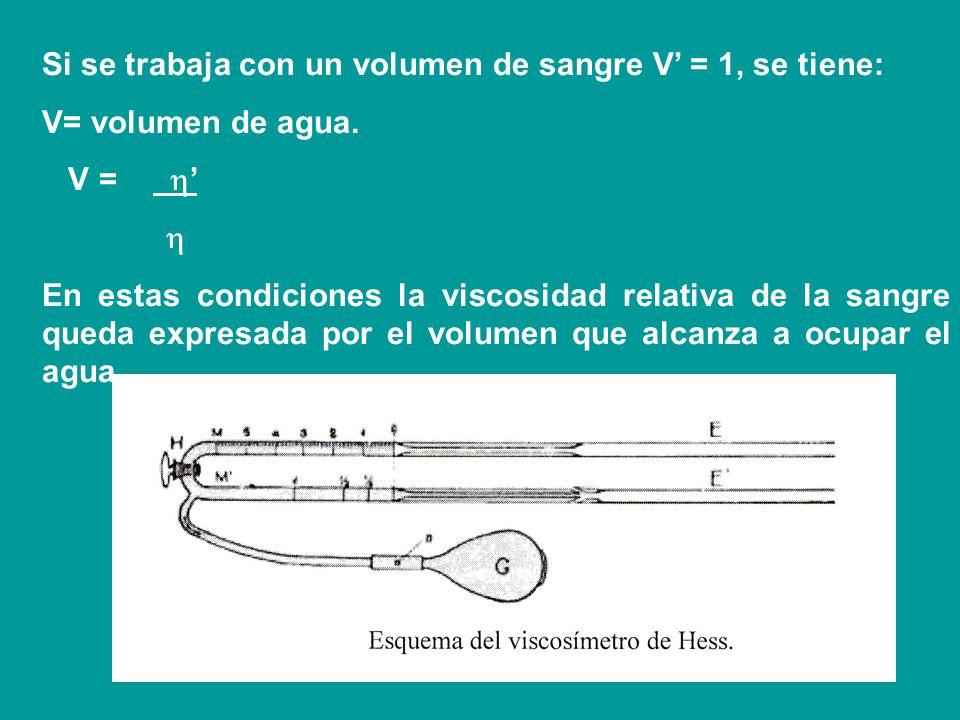 Si se trabaja con un volumen de sangre V' = 1, se tiene: