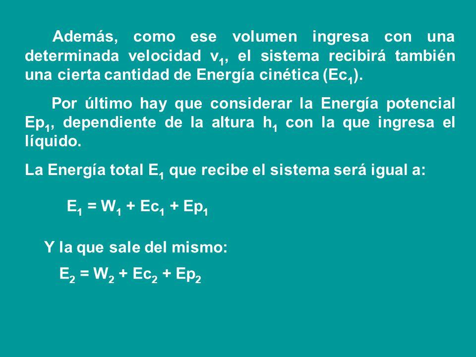 Además, como ese volumen ingresa con una determinada velocidad v1, el sistema recibirá también una cierta cantidad de Energía cinética (Ec1).
