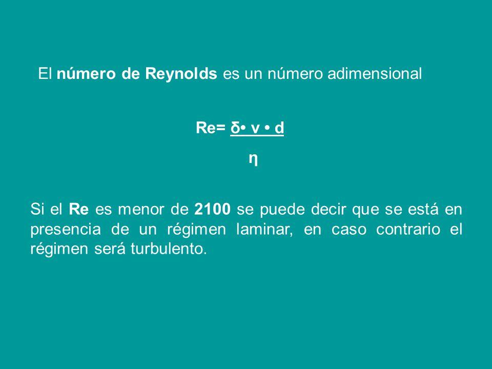 El número de Reynolds es un número adimensional