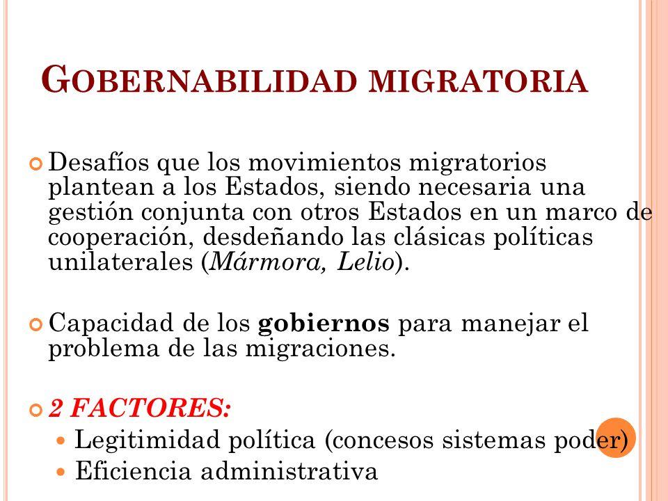 Gobernabilidad migratoria