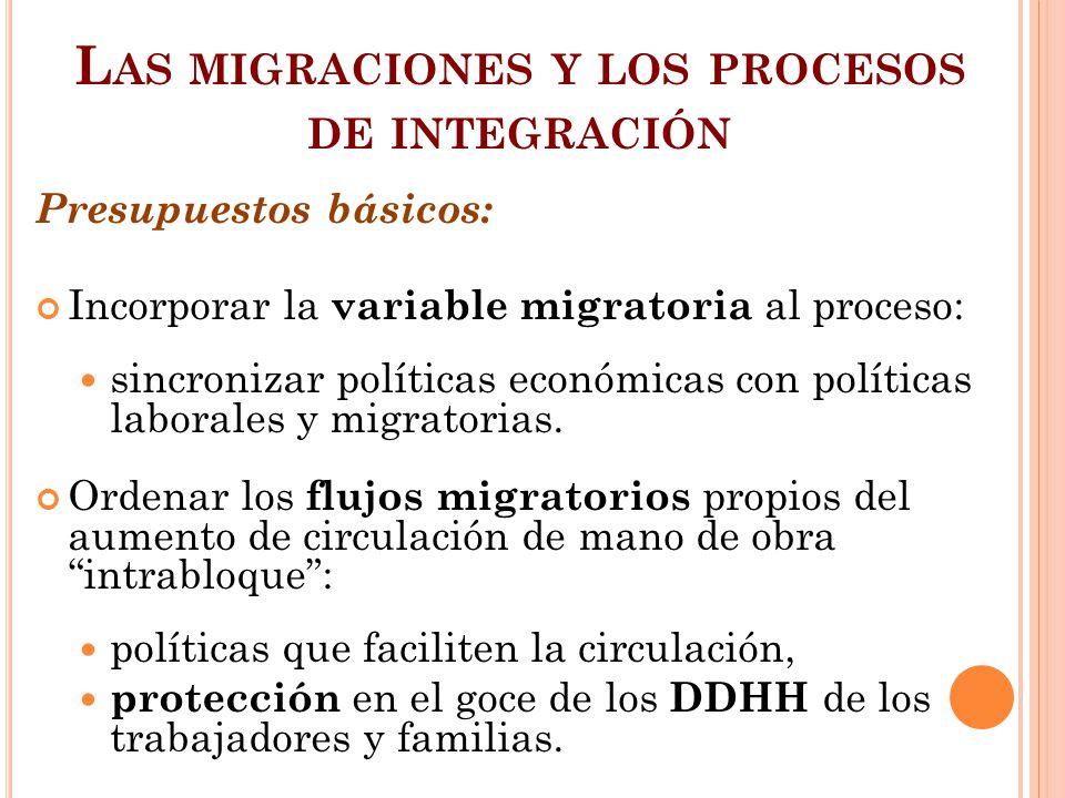 Las migraciones y los procesos de integración