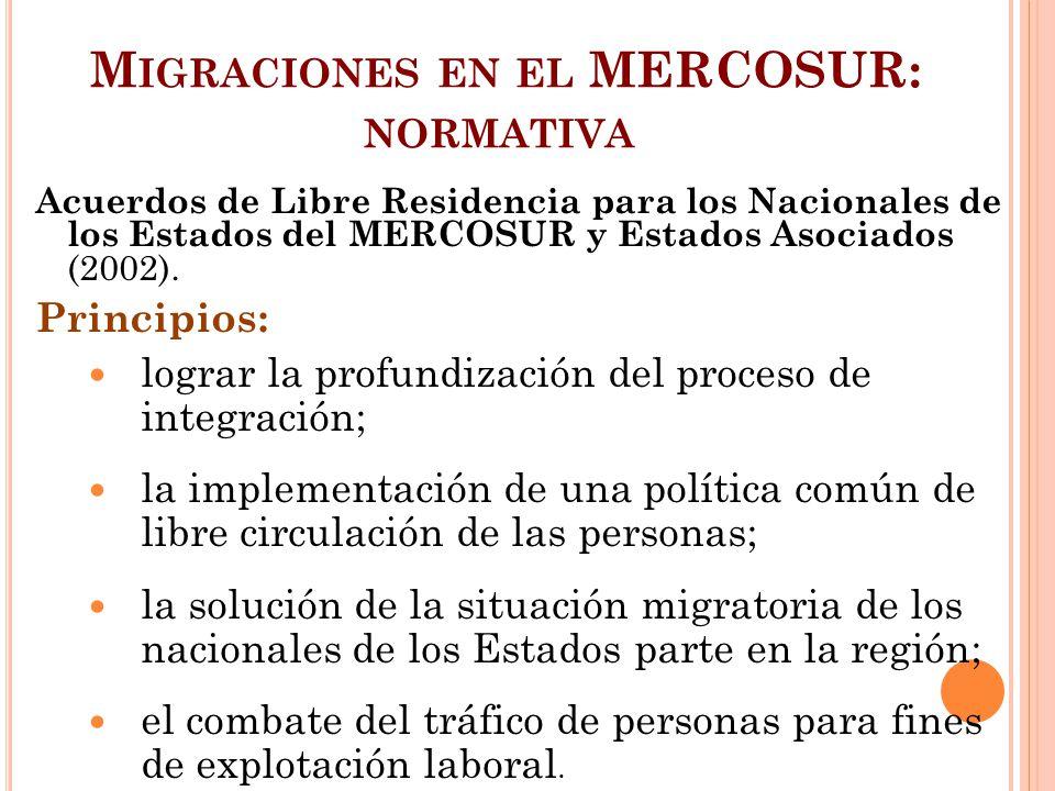 Migraciones en el MERCOSUR: normativa