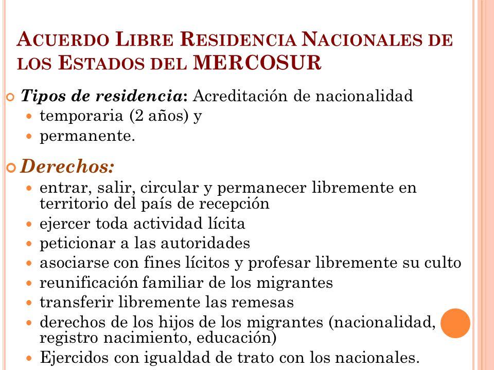 Acuerdo Libre Residencia Nacionales de los Estados del MERCOSUR