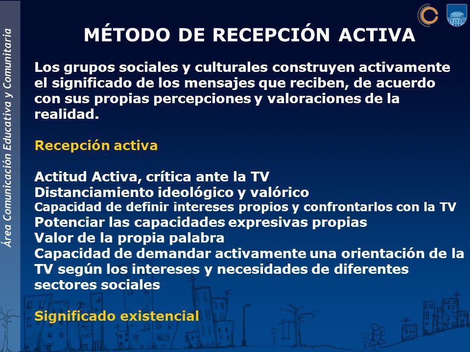 MÉTODO DE RECEPCIÓN ACTIVA