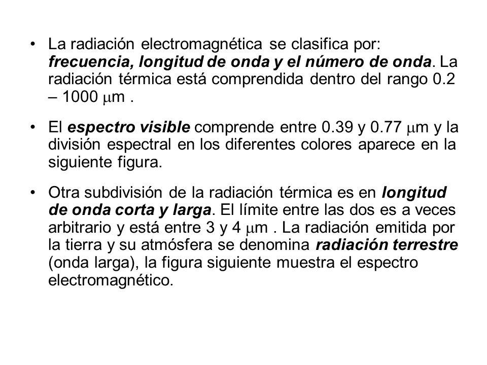 La radiación electromagnética se clasifica por: frecuencia, longitud de onda y el número de onda. La radiación térmica está comprendida dentro del rango 0.2 – 1000 m .