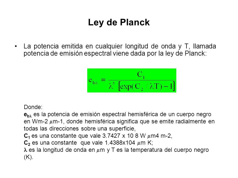 Ley de Planck La potencia emitida en cualquier longitud de onda y T, llamada potencia de emisión espectral viene dada por la ley de Planck: