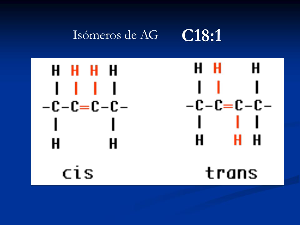 C18:1 Isómeros de AG