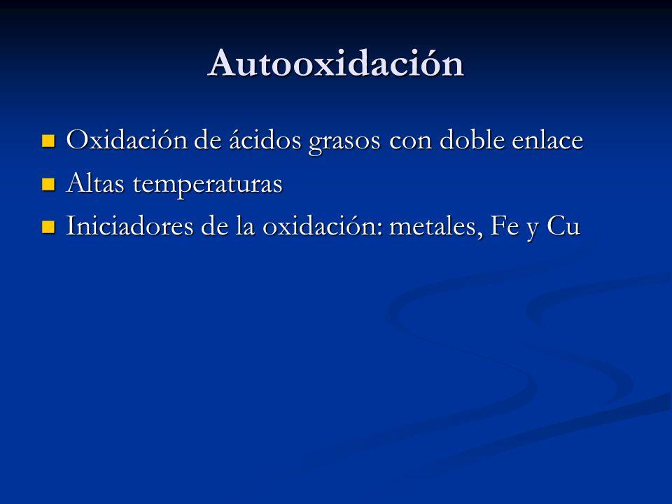 Autooxidación Oxidación de ácidos grasos con doble enlace