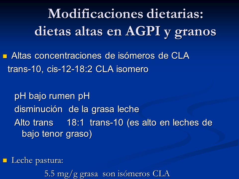 Modificaciones dietarias: dietas altas en AGPI y granos