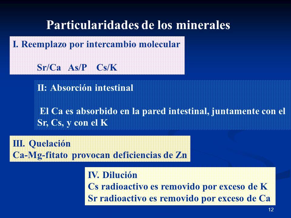Particularidades de los minerales