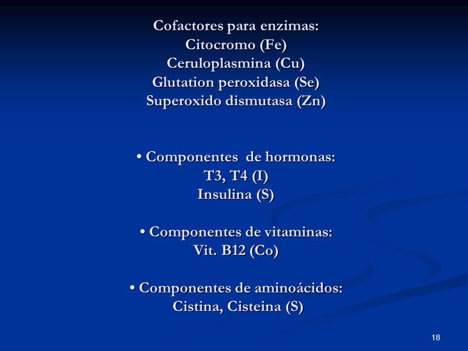 Cofactores para enzimas: Citocromo (Fe) Ceruloplasmina (Cu) Glutation peroxidasa (Se) Superoxido dismutasa (Zn) • Componentes de hormonas: T3, T4 (I) Insulina (S) • Componentes de vitaminas: Vit.