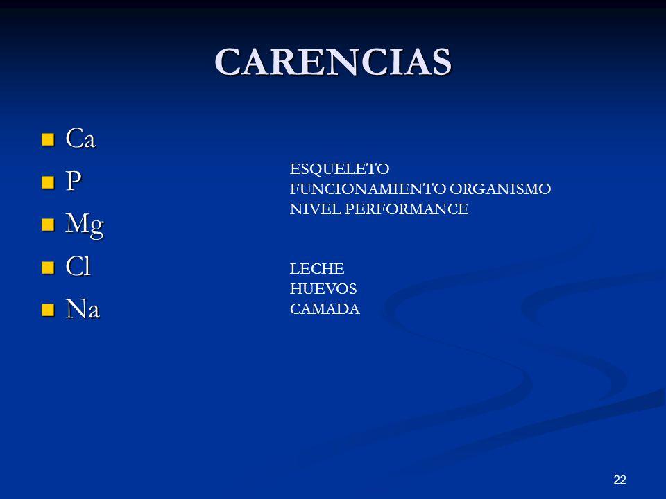 CARENCIAS Ca P Mg Cl Na ESQUELETO FUNCIONAMIENTO ORGANISMO