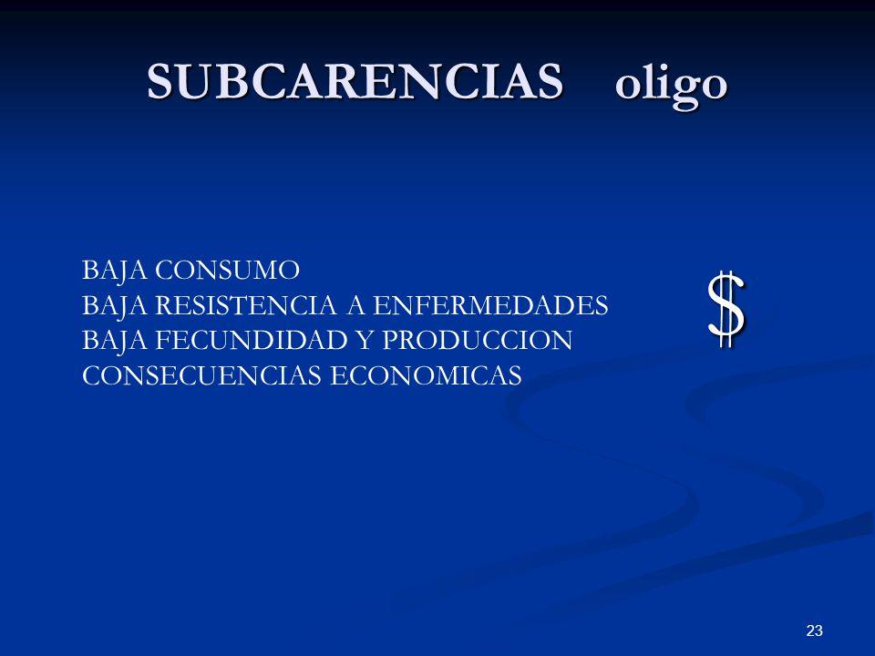$ SUBCARENCIAS oligo BAJA CONSUMO BAJA RESISTENCIA A ENFERMEDADES