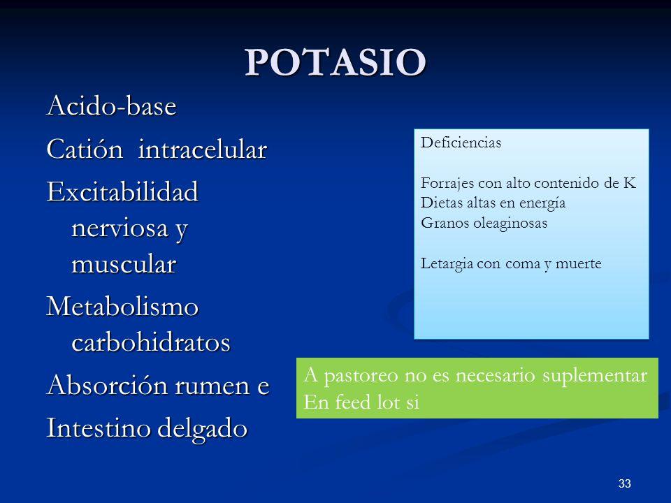 POTASIO Acido-base Catión intracelular Excitabilidad nerviosa y muscular Metabolismo carbohidratos Absorción rumen e Intestino delgado