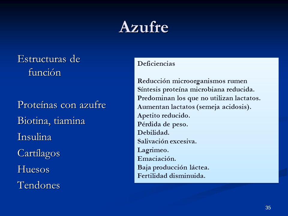 Azufre Estructuras de función Proteínas con azufre Biotina, tiamina Insulina Cartílagos Huesos Tendones
