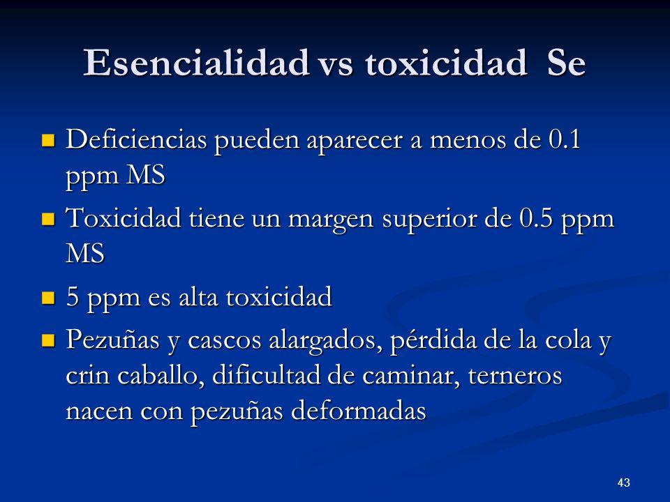 Esencialidad vs toxicidad Se