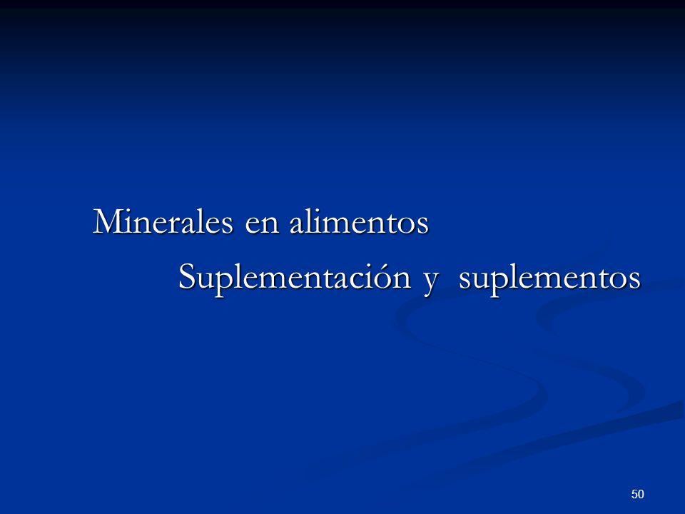 Minerales en alimentos Suplementación y suplementos