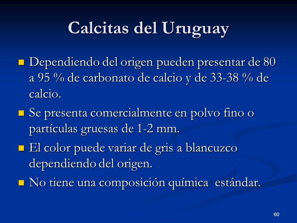 Calcitas del Uruguay Dependiendo del origen pueden presentar de 80 a 95 % de carbonato de calcio y de 33-38 % de calcio.