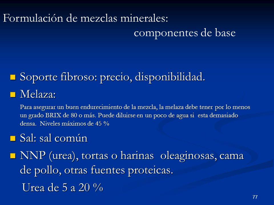 Formulación de mezclas minerales: componentes de base