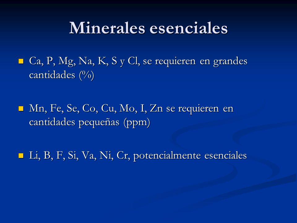 Minerales esenciales Ca, P, Mg, Na, K, S y Cl, se requieren en grandes cantidades (%)