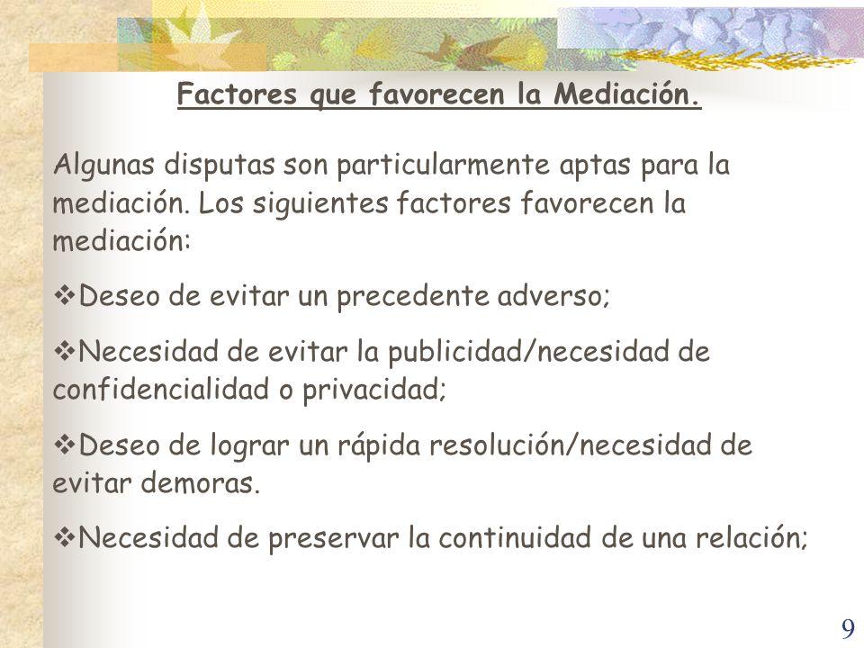 Factores que favorecen la Mediación.