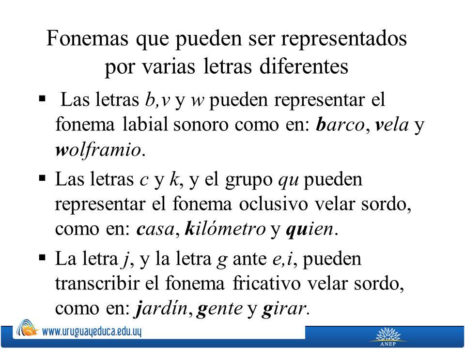 Fonemas que pueden ser representados por varias letras diferentes