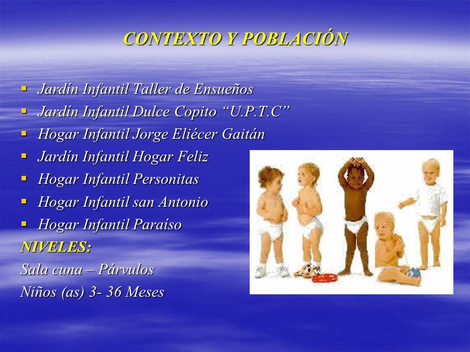CONTEXTO Y POBLACIÓN Jardín Infantil Taller de Ensueños