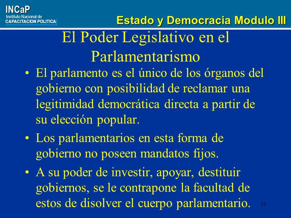 El Poder Legislativo en el Parlamentarismo