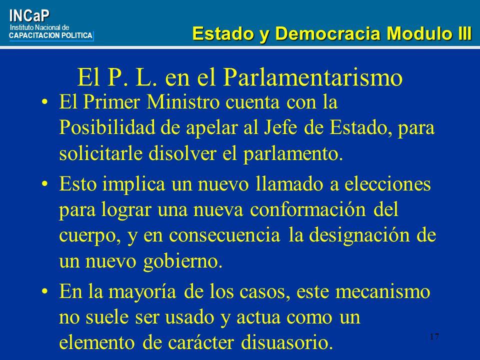 El P. L. en el Parlamentarismo
