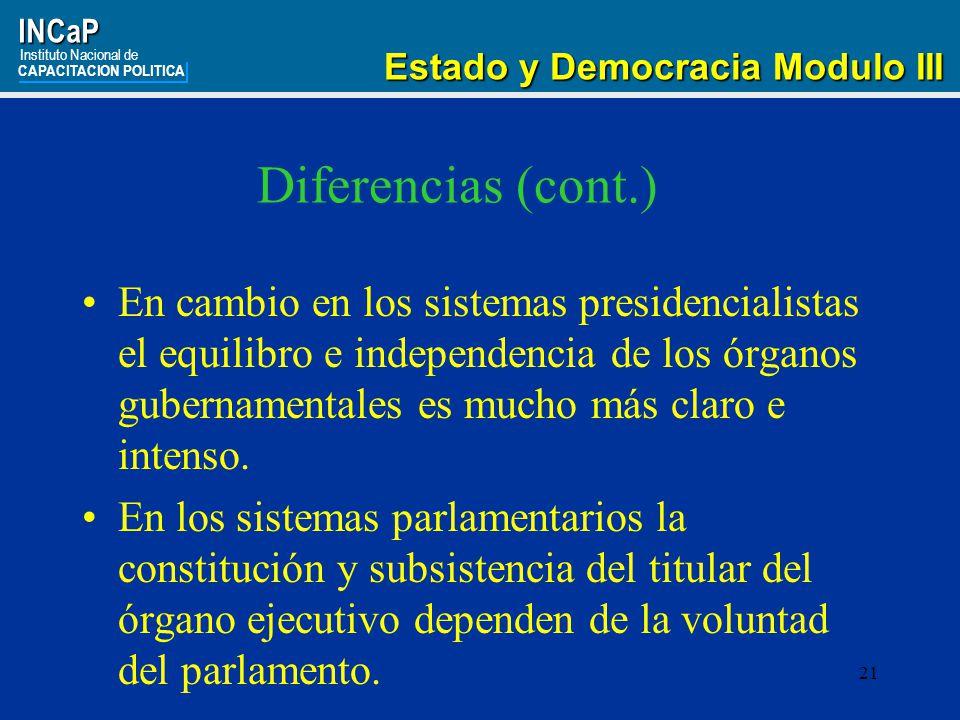INCaP Instituto Nacional de. CAPACITACION POLITICA. Estado y Democracia Modulo III. Diferencias (cont.)