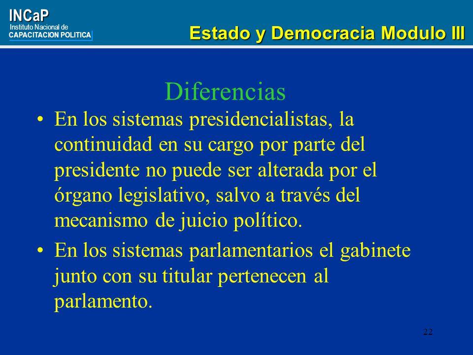 INCaP Instituto Nacional de. CAPACITACION POLITICA. Estado y Democracia Modulo III. Diferencias.