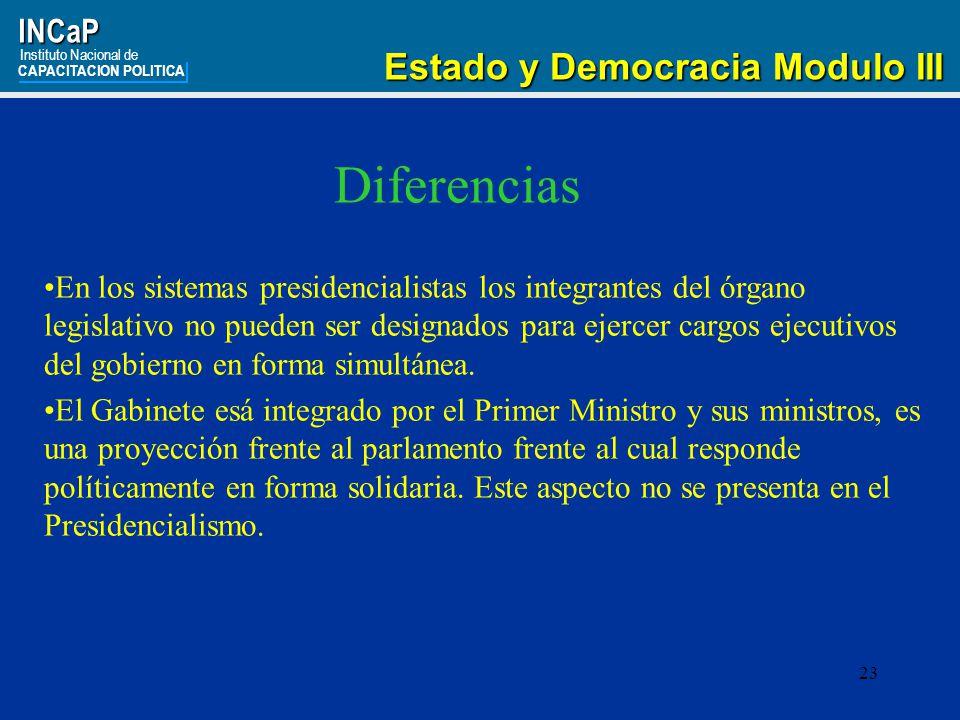Diferencias Estado y Democracia Modulo III INCaP