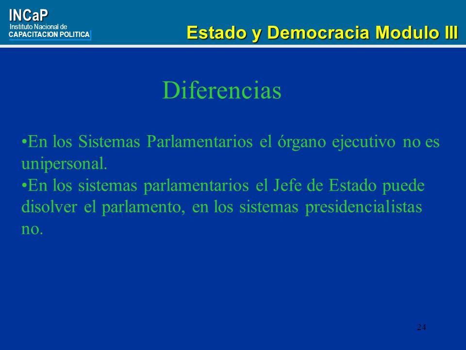 Diferencias Estado y Democracia Modulo III