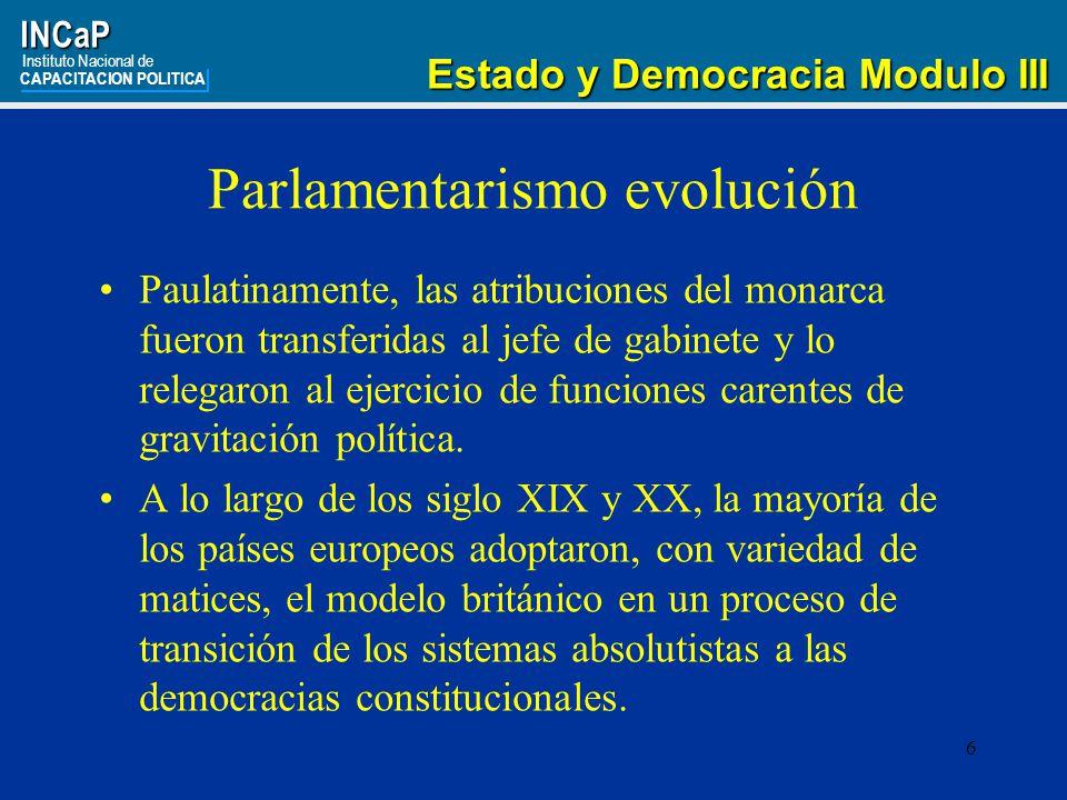 Parlamentarismo evolución