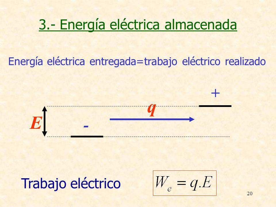 3.- Energía eléctrica almacenada
